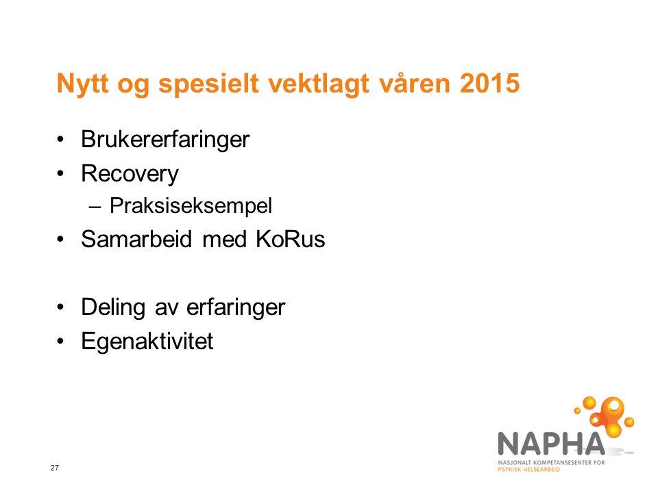 27 Nytt og spesielt vektlagt våren 2015 Brukererfaringer Recovery –Praksiseksempel Samarbeid med KoRus Deling av erfaringer Egenaktivitet