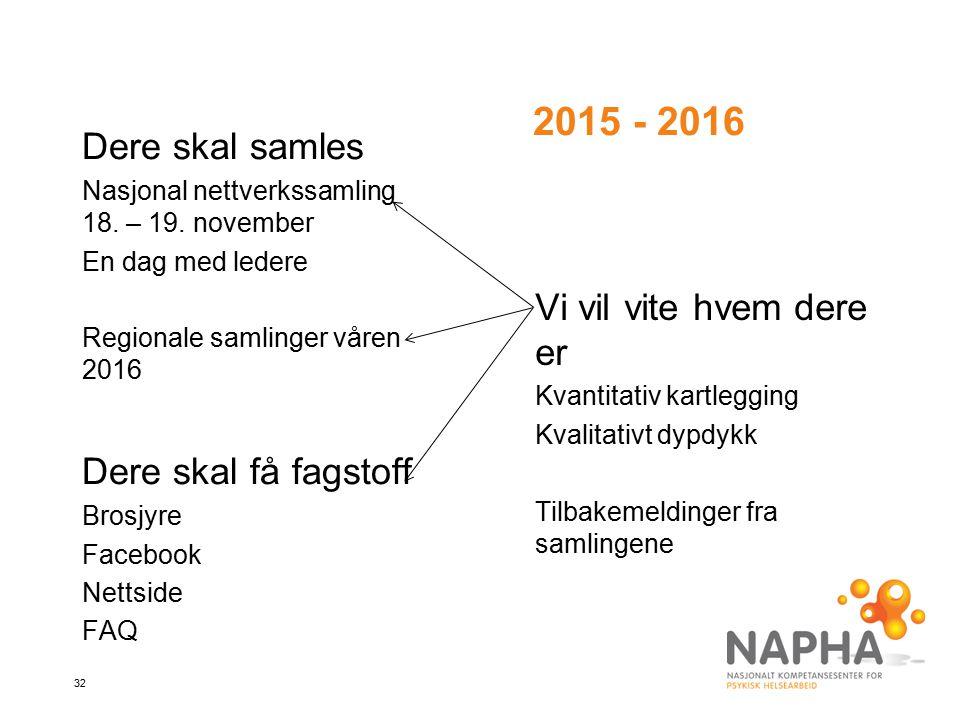 32 2015 - 2016 Dere skal samles Nasjonal nettverkssamling 18. – 19. november En dag med ledere Regionale samlinger våren 2016 Dere skal få fagstoff Br
