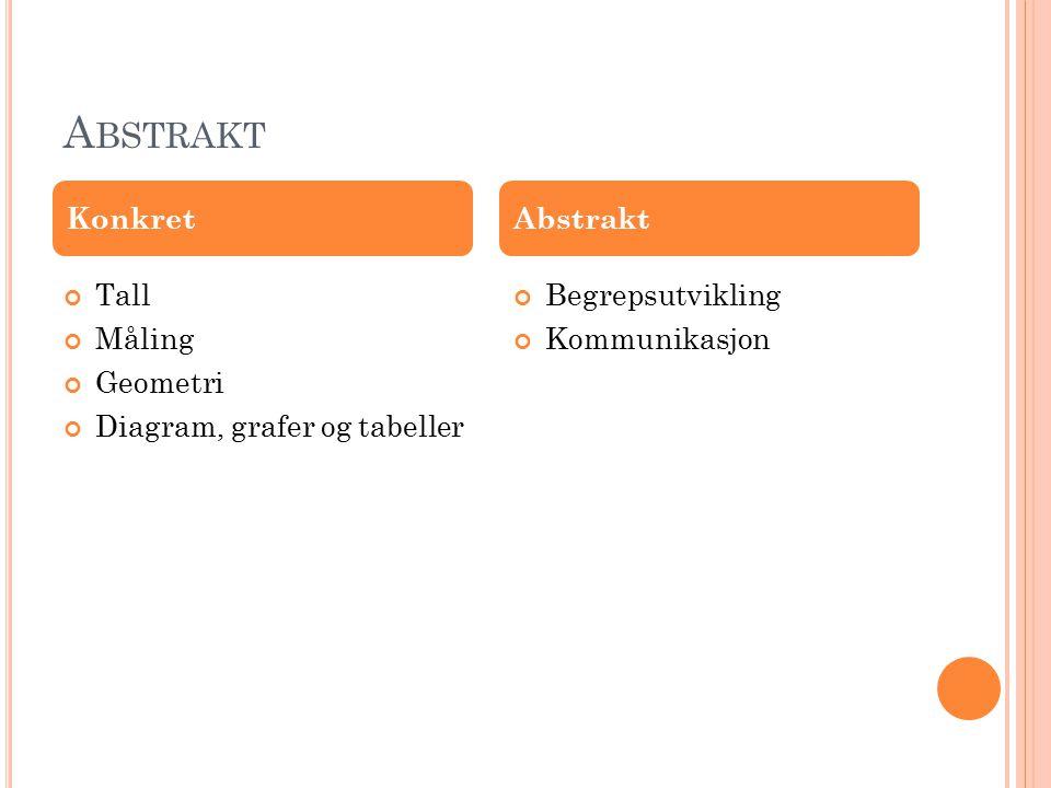 A BSTRAKT Tall Måling Geometri Diagram, grafer og tabeller Begrepsutvikling Kommunikasjon KonkretAbstrakt