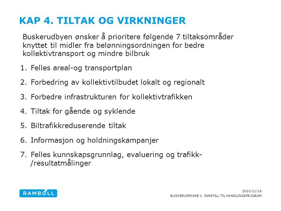 2010/11/16 BUSKERUDPAKKE 1. INNSPILL TIL HANDLINGSPROGRAM KAP 4. TILTAK OG VIRKNINGER 1.Felles areal-og transportplan 2.Forbedring av kollektivtilbude