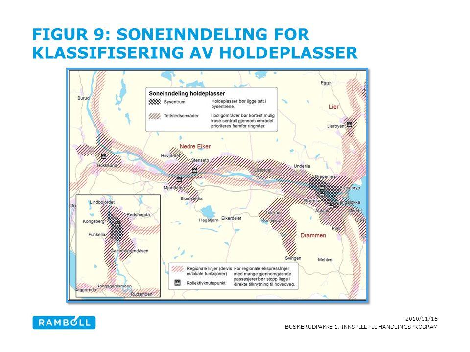 2010/11/16 BUSKERUDPAKKE 1. INNSPILL TIL HANDLINGSPROGRAM FIGUR 9: SONEINNDELING FOR KLASSIFISERING AV HOLDEPLASSER