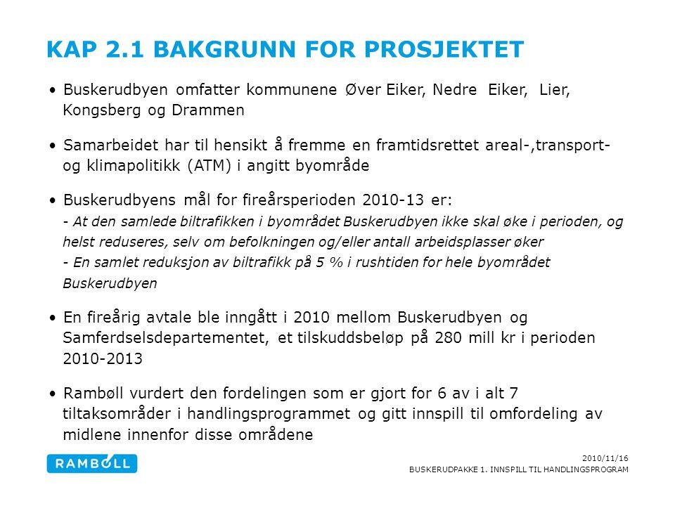 2010/11/16 BUSKERUDPAKKE 1. INNSPILL TIL HANDLINGSPROGRAM KAP 2.1 BAKGRUNN FOR PROSJEKTET Buskerudbyen omfatter kommunene Øver Eiker, Nedre Eiker, Lie