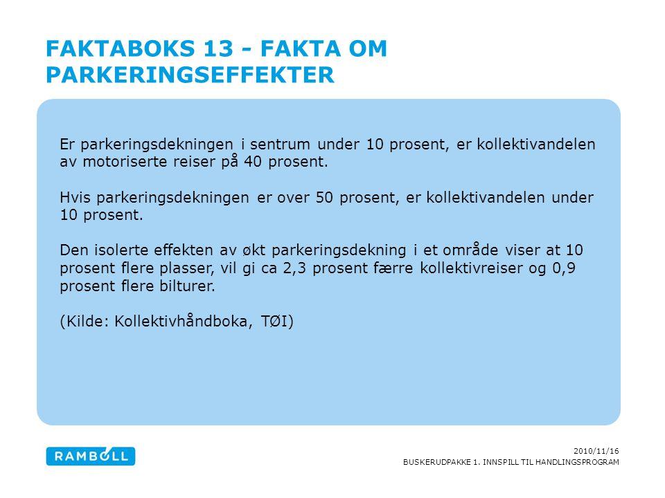 2010/11/16 BUSKERUDPAKKE 1. INNSPILL TIL HANDLINGSPROGRAM Er parkeringsdekningen i sentrum under 10 prosent, er kollektivandelen av motoriserte reiser