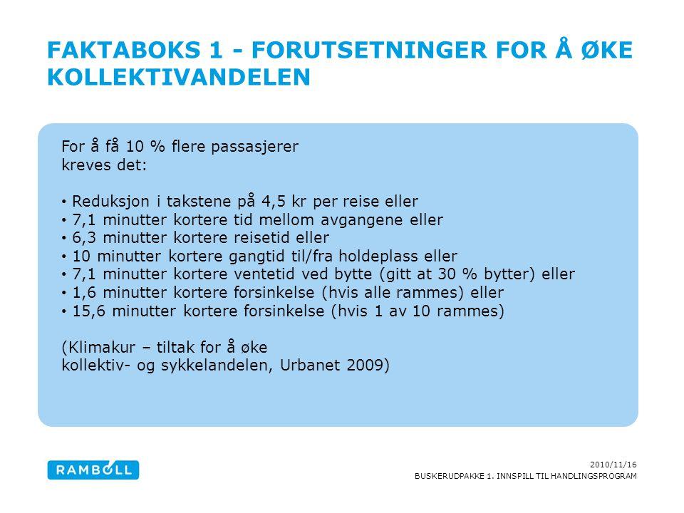 2010/11/16 BUSKERUDPAKKE 1. INNSPILL TIL HANDLINGSPROGRAM For å få 10 % flere passasjerer kreves det: Reduksjon i takstene på 4,5 kr per reise eller 7