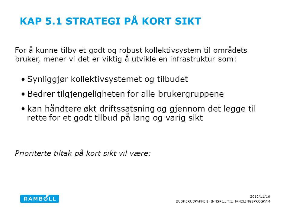 2010/11/16 BUSKERUDPAKKE 1. INNSPILL TIL HANDLINGSPROGRAM KAP 5.1 STRATEGI PÅ KORT SIKT Synliggjør kollektivsystemet og tilbudet Bedrer tilgjengelighe