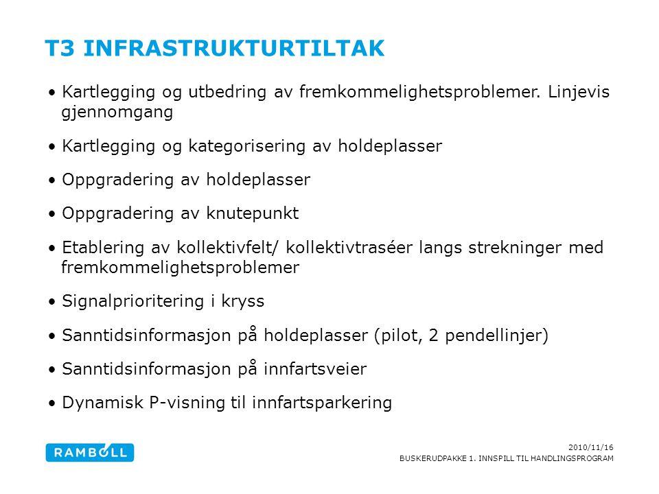 2010/11/16 BUSKERUDPAKKE 1. INNSPILL TIL HANDLINGSPROGRAM T3 INFRASTRUKTURTILTAK Kartlegging og utbedring av fremkommelighetsproblemer. Linjevis gjenn