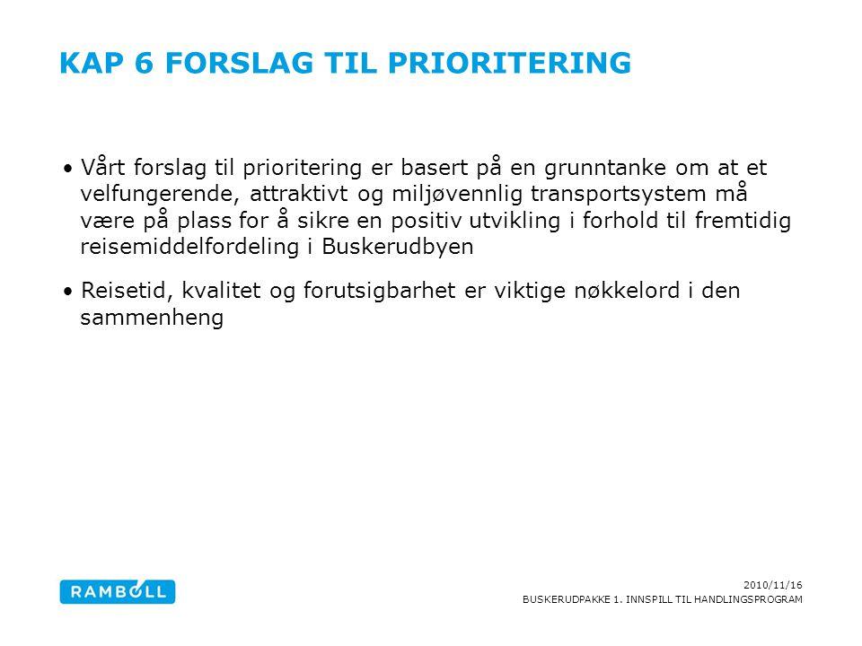 2010/11/16 BUSKERUDPAKKE 1. INNSPILL TIL HANDLINGSPROGRAM KAP 6 FORSLAG TIL PRIORITERING Vårt forslag til prioritering er basert på en grunntanke om a