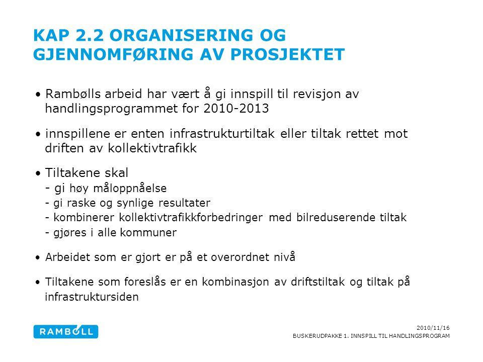 2010/11/16 BUSKERUDPAKKE 1. INNSPILL TIL HANDLINGSPROGRAM KAP 2.2 ORGANISERING OG GJENNOMFØRING AV PROSJEKTET Rambølls arbeid har vært å gi innspill t