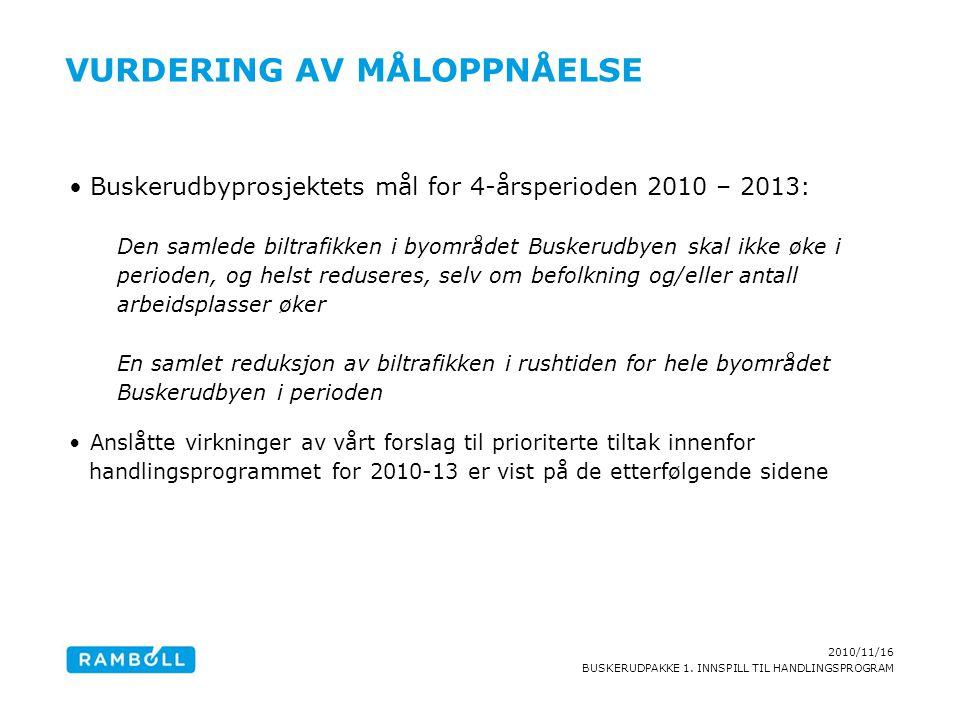 2010/11/16 BUSKERUDPAKKE 1. INNSPILL TIL HANDLINGSPROGRAM VURDERING AV MÅLOPPNÅELSE Buskerudbyprosjektets mål for 4-årsperioden 2010 – 2013: Den samle