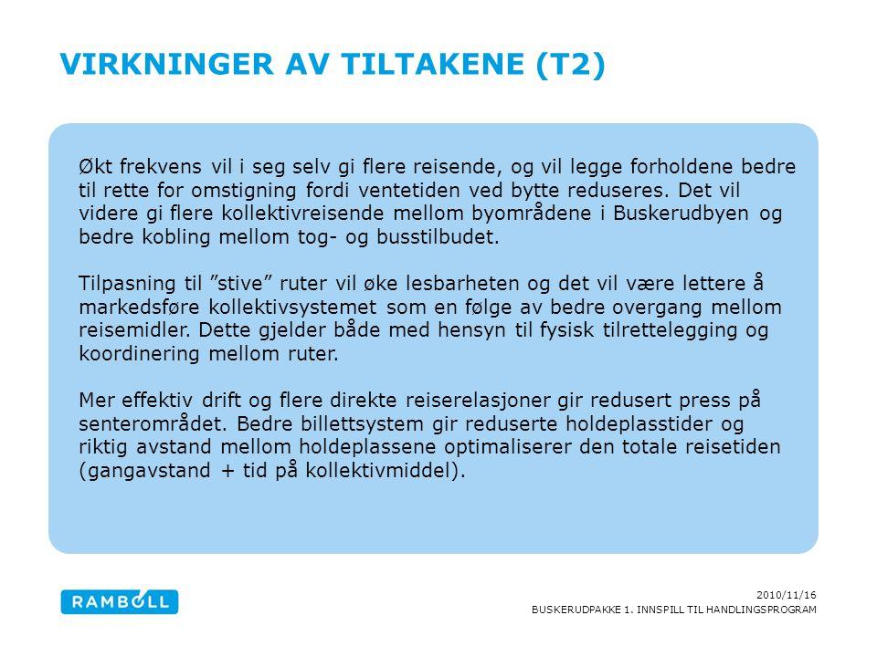 2010/11/16 BUSKERUDPAKKE 1. INNSPILL TIL HANDLINGSPROGRAM Økt frekvens vil i seg selv gi flere reisende, og vil legge forholdene bedre til rette for o