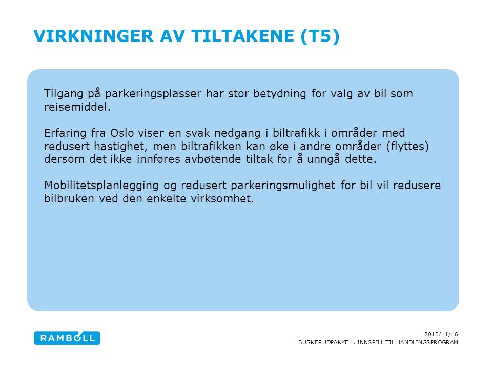 2010/11/16 BUSKERUDPAKKE 1. INNSPILL TIL HANDLINGSPROGRAM Tilgang på parkeringsplasser har stor betydning for valg av bil som reisemiddel. Erfaring fr