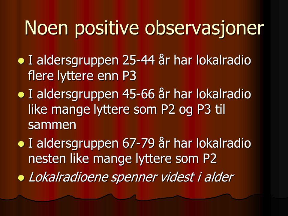 Noen positive observasjoner I aldersgruppen 25-44 år har lokalradio flere lyttere enn P3 I aldersgruppen 25-44 år har lokalradio flere lyttere enn P3