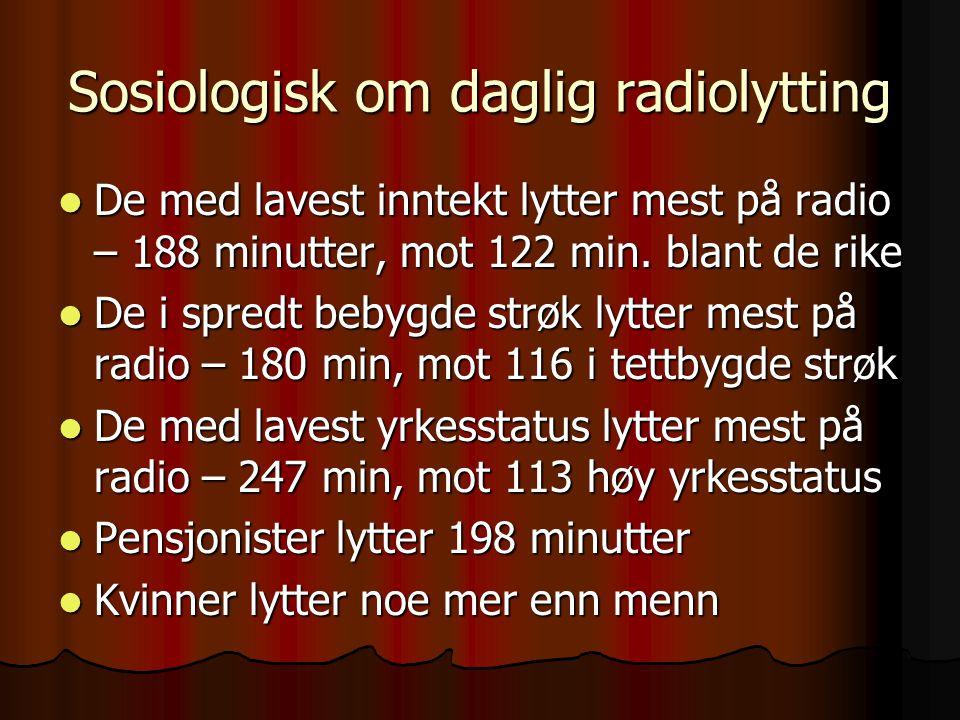 Sosiologisk om daglig radiolytting De med lavest inntekt lytter mest på radio – 188 minutter, mot 122 min. blant de rike De med lavest inntekt lytter