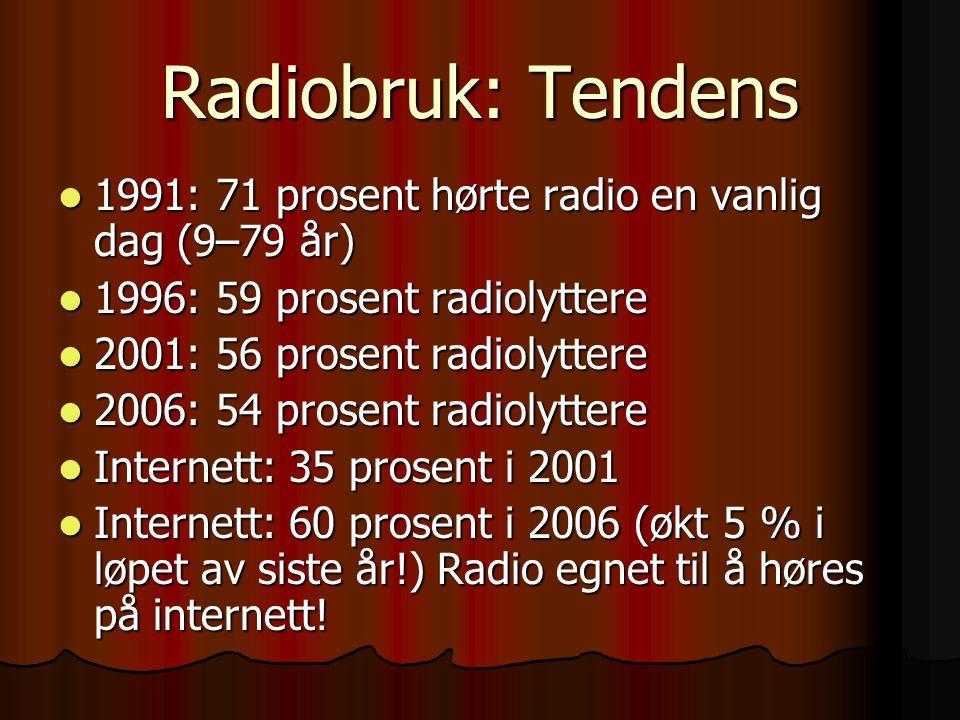 Radiobruk: Tendens 1991: 71 prosent hørte radio en vanlig dag (9–79 år) 1991: 71 prosent hørte radio en vanlig dag (9–79 år) 1996: 59 prosent radiolyt