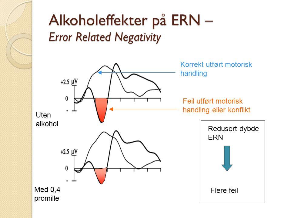 Alkoholeffekter på ERN – Error Related Negativity Uten alkohol Med 0,4 promille Korrekt utført motorisk handling Feil utført motorisk handling eller k