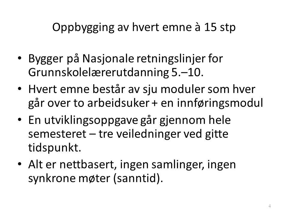Oppbygging av hvert emne à 15 stp Bygger på Nasjonale retningslinjer for Grunnskolelærerutdanning 5.–10.