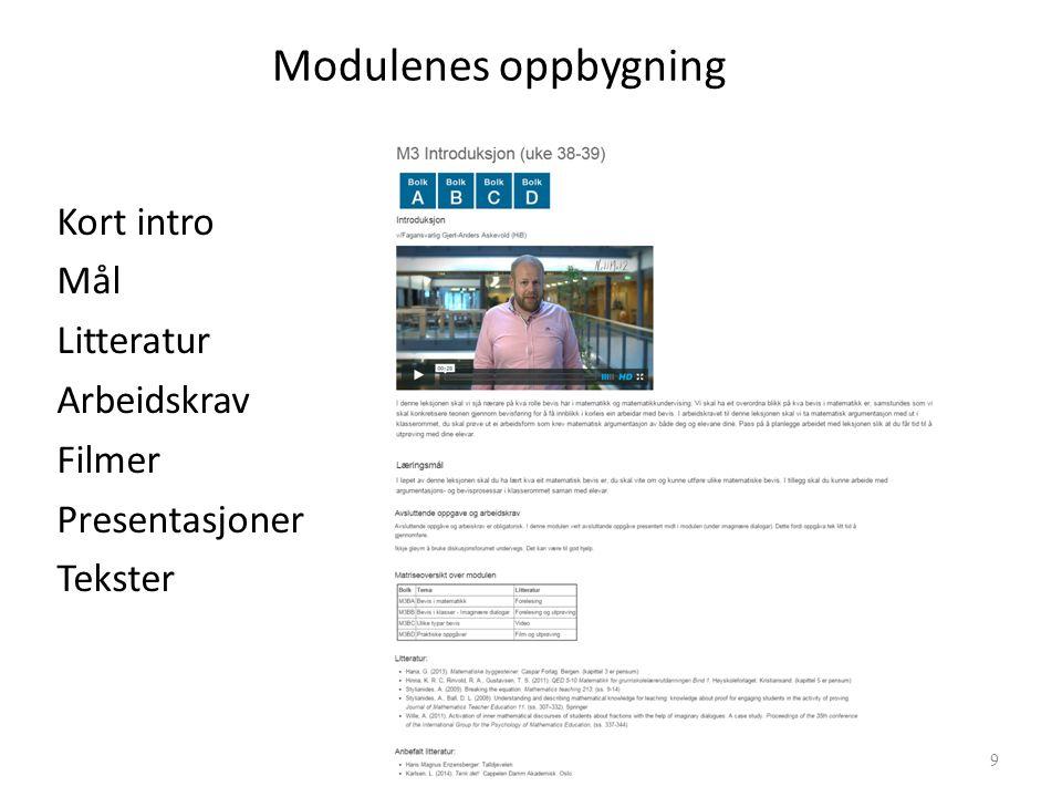 Modulenes oppbygning Kort intro Mål Litteratur Arbeidskrav Filmer Presentasjoner Tekster Marianne Maugesten9