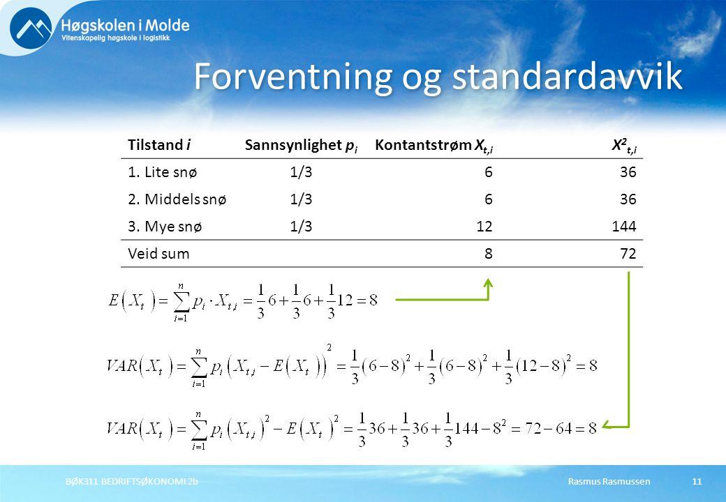 Rasmus RasmussenBØK311 BEDRIFTSØKONOMI 2b11 Forventning og standardavvik Tilstand iSannsynlighet p i Kontantstrøm X t,i X 2 t,i 1. Lite snø1/3636 2. M