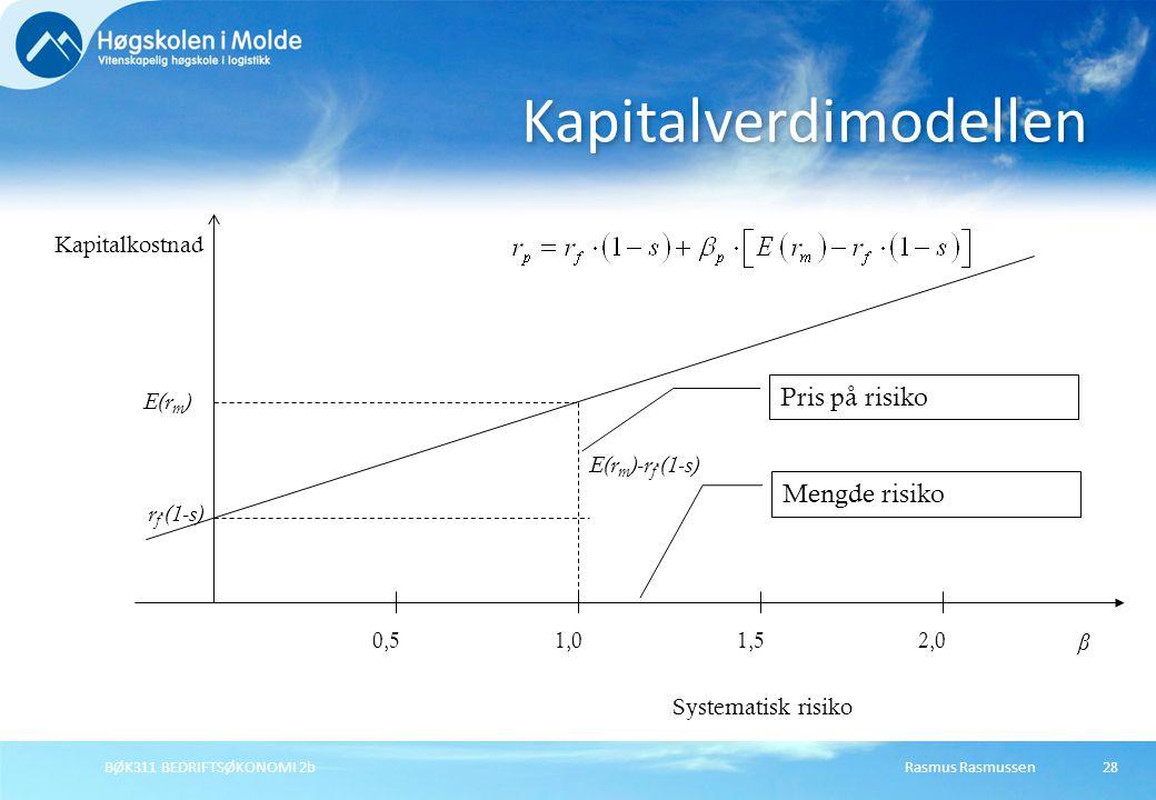 0,51,01,52,0 β r f ·(1-s) E(r m ) Kapitalkostnad Systematisk risiko E(r m )-r f ·(1-s) Rasmus RasmussenBØK311 BEDRIFTSØKONOMI 2b28 Kapitalverdimodelle