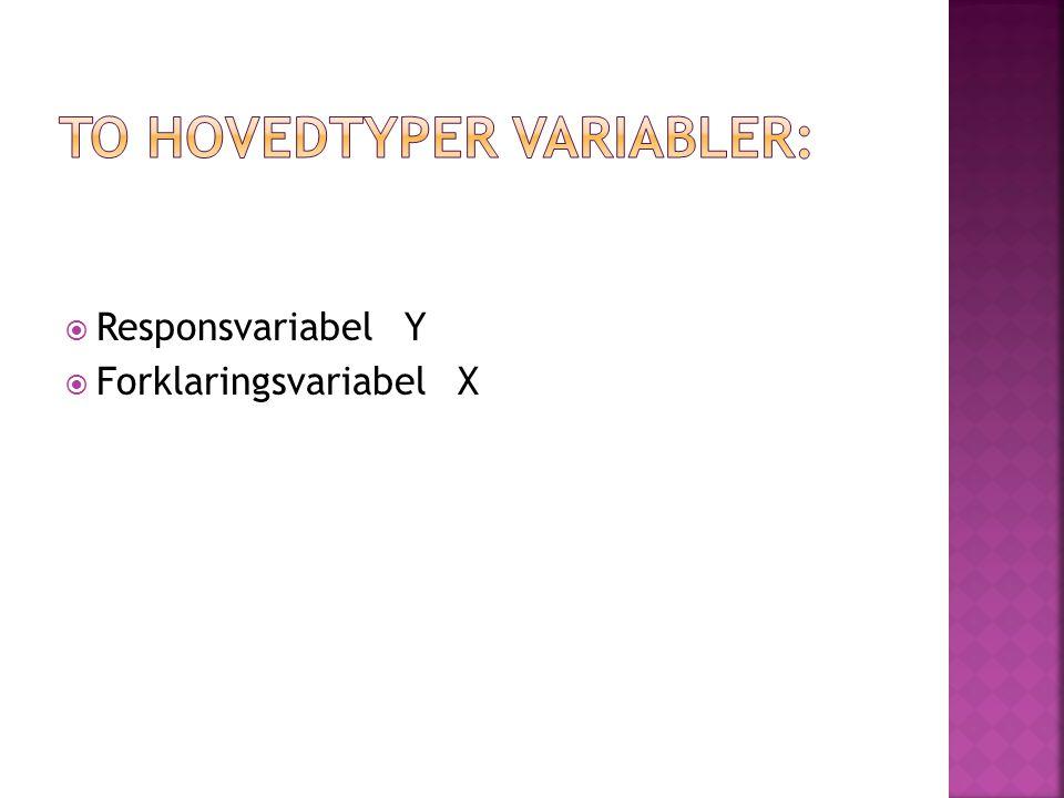 Responsvariabel Y  Forklaringsvariabel X
