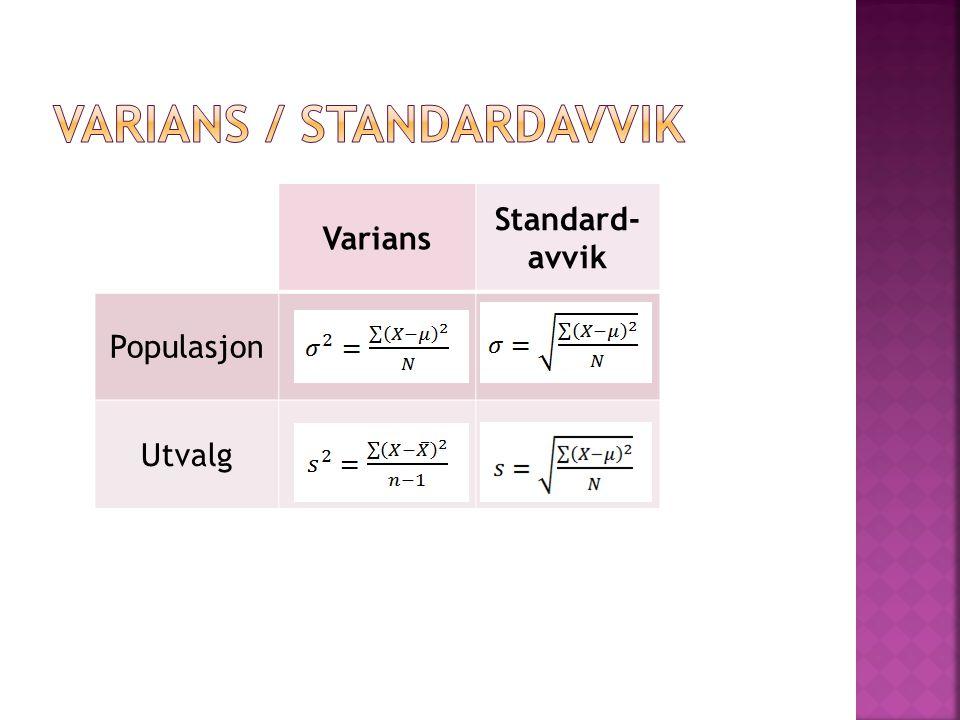 Varians Standard- avvik Populasjon Utvalg