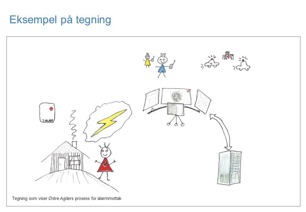 Eksempel på tegning Tegning som viser Østre Agders prosess for alarmmottak