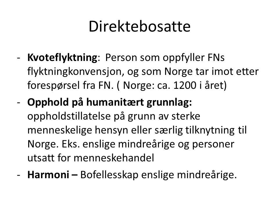 Direktebosatte -Kvoteflyktning: Person som oppfyller FNs flyktningkonvensjon, og som Norge tar imot etter forespørsel fra FN. ( Norge: ca. 1200 i året
