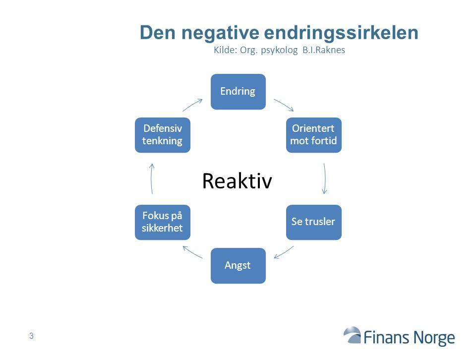 Den negative endringssirkelen Kilde: Org. psykolog B.I.Raknes 3 Reaktiv