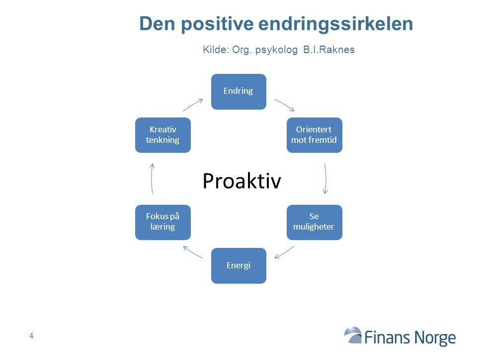 Den positive endringssirkelen Kilde: Org. psykolog B.I.Raknes 4 Proaktiv