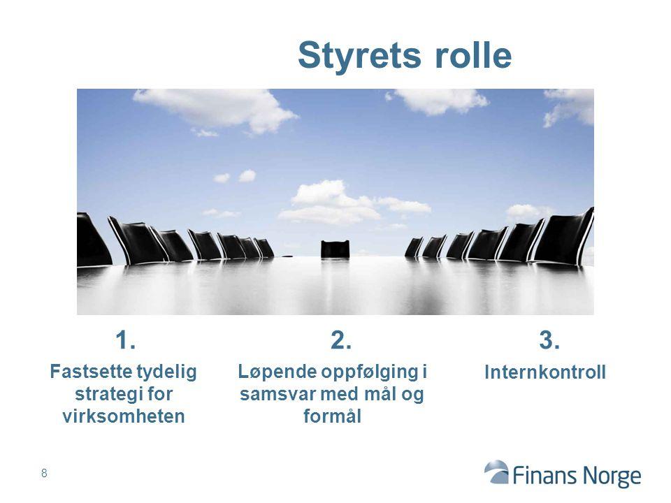 8 Styrets rolle Fastsette tydelig strategi for virksomheten Løpende oppfølging i samsvar med mål og formål Internkontroll 1. 2. 3.