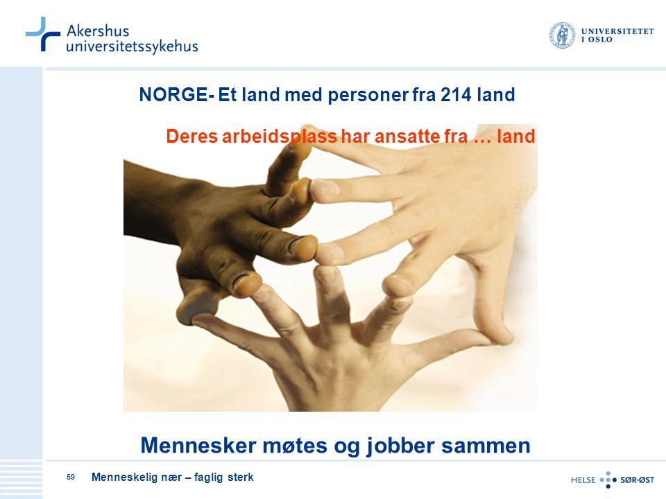 Menneskelig nær – faglig sterk 59 NORGE- Et land med personer fra 214 land Mennesker møtes og jobber sammen Deres arbeidsplass har ansatte fra … land