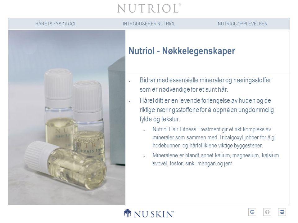 HÅRETS FYSIOLOGIINTRODUSERER NUTRIOLNUTRIOL-OPPLEVELSEN  Nutriol - Nøkkelegenskaper  Bidrar med essensielle mineraler og næringsstoffer som er nød