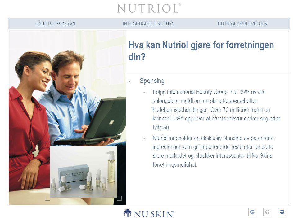 HÅRETS FYSIOLOGIINTRODUSERER NUTRIOLNUTRIOL-OPPLEVELSEN  Hva kan Nutriol gjøre for forretningen din?  Sponsing  Ifølge International Beauty Group