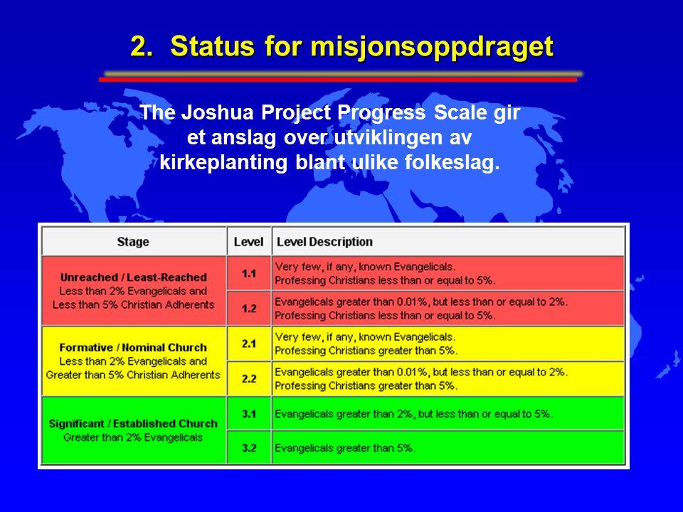 The Joshua Project Progress Scale gir et anslag over utviklingen av kirkeplanting blant ulike folkeslag. 2. Status for misjonsoppdraget