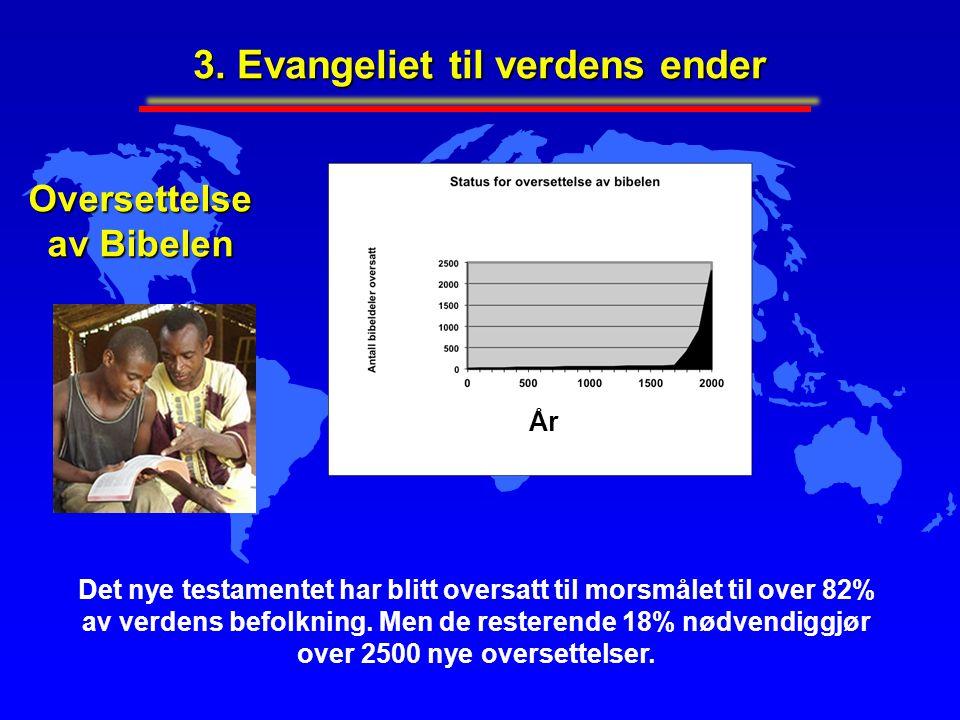 Oversettelse av Bibelen Det nye testamentet har blitt oversatt til morsmålet til over 82% av verdens befolkning. Men de resterende 18% nødvendiggjør o