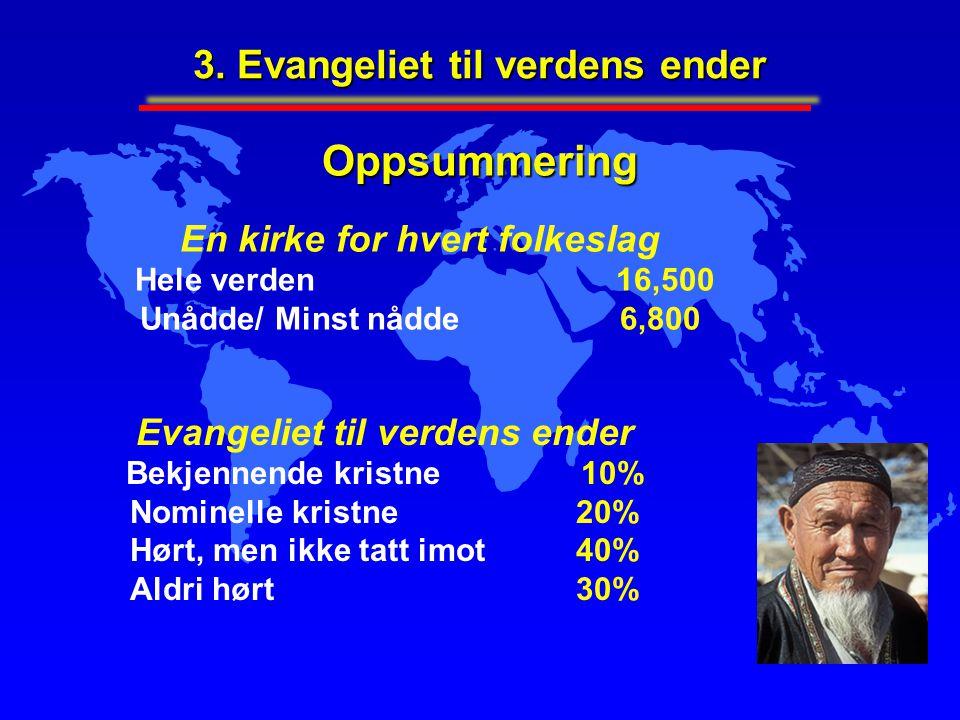 En kirke for hvert folkeslag Hele verden 16,500 Unådde/ Minst nådde6,800 Oppsummering Evangeliet til verdens ender Bekjennende kristne 10% Nominelle k
