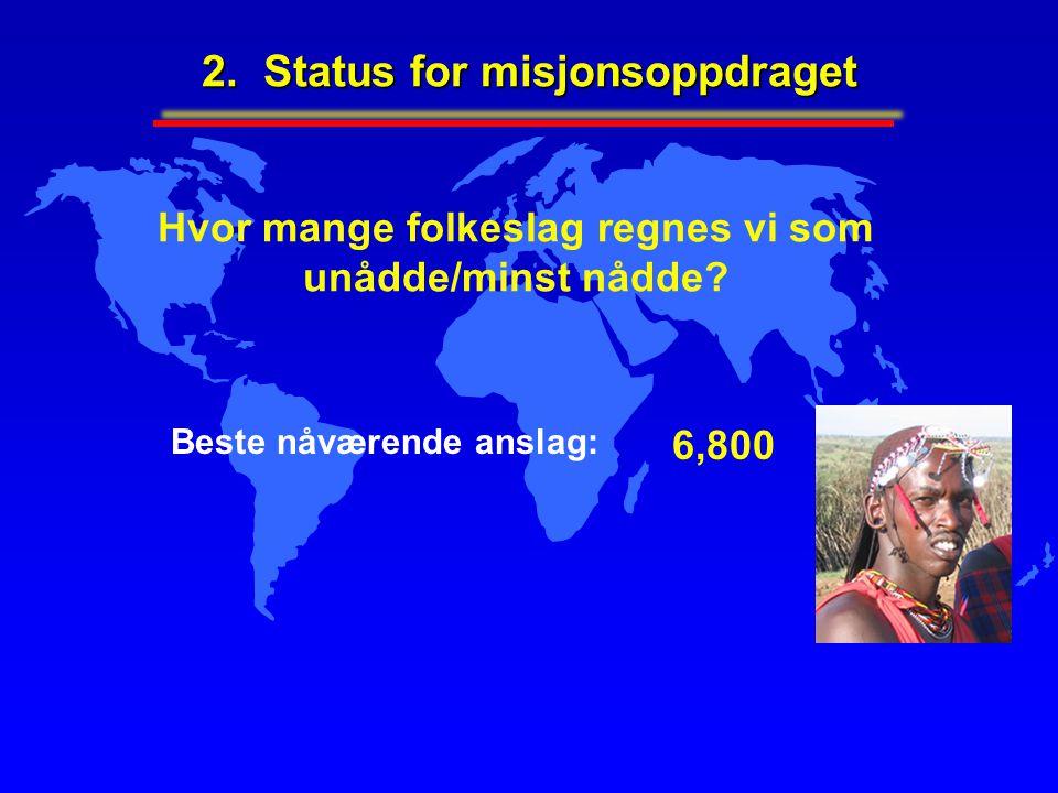 Hvor mange folkeslag regnes vi som unådde/minst nådde? Beste nåværende anslag: 6,800 2. Status for misjonsoppdraget