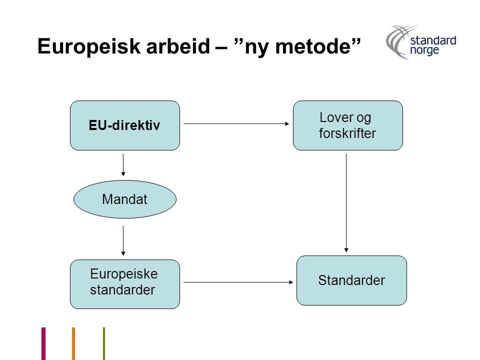 """Europeisk arbeid – """"ny metode"""" EU-direktiv Lover og forskrifter Standarder Europeiske standarder Mandat"""