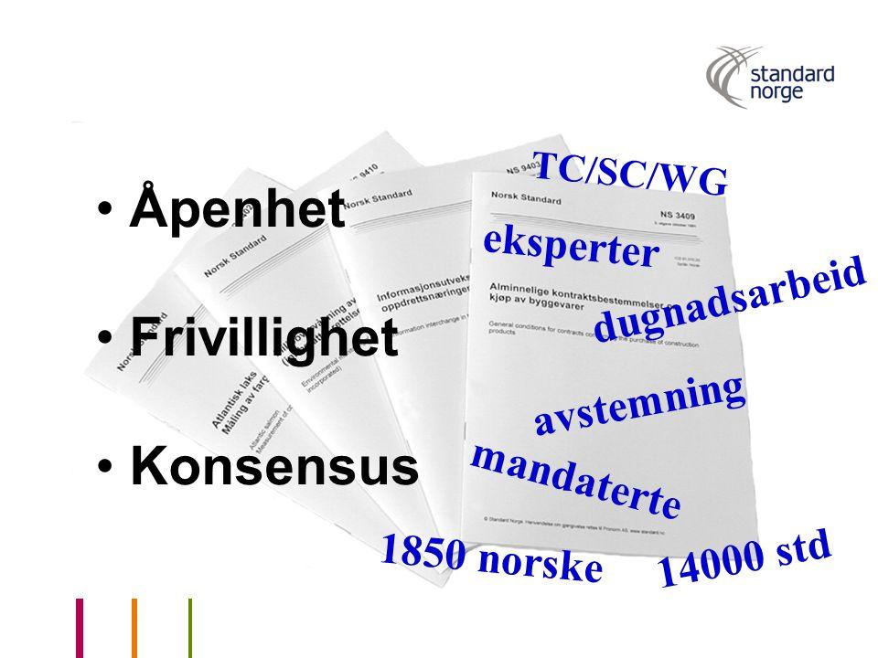mandaterte eksperter Åpenhet Frivillighet Konsensus avstemning dugnadsarbeid TC/SC/WG 14000 std 1850 norske