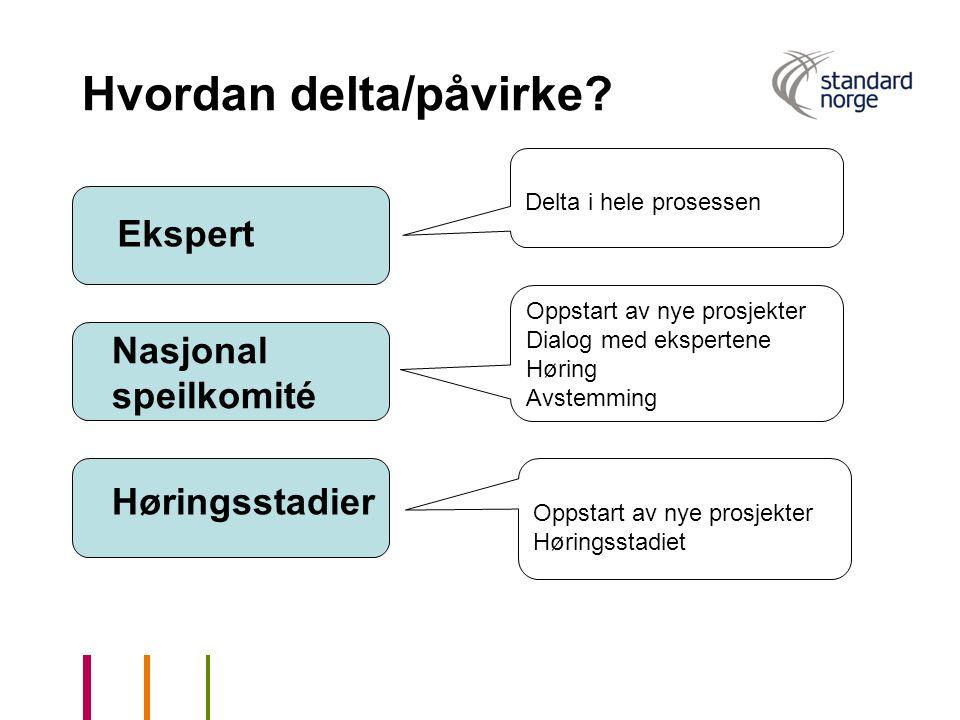 Hvordan delta/påvirke? Delta i hele prosessen Oppstart av nye prosjekter Høringsstadiet Oppstart av nye prosjekter Dialog med ekspertene Høring Avstem