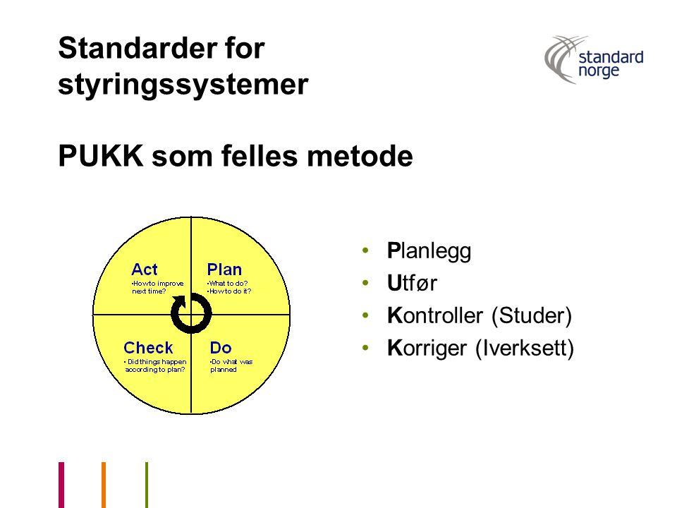 Standarder for styringssystemer PUKK som felles metode Planlegg Utfør Kontroller (Studer) Korriger (Iverksett)