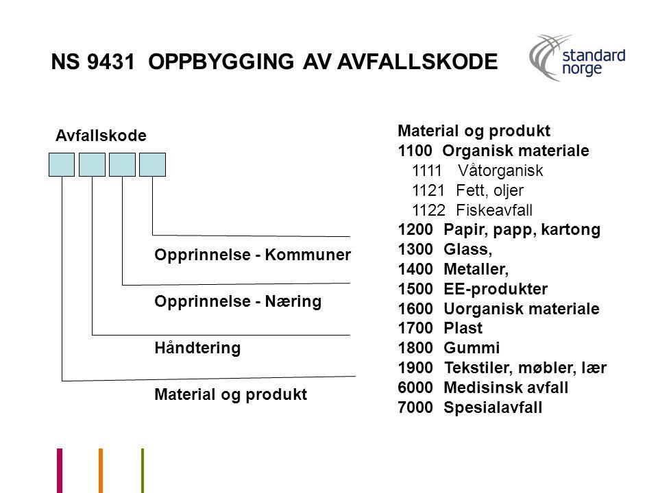 NS 9431 OPPBYGGING AV AVFALLSKODE Material og produkt Håndtering Opprinnelse - Kommuner Opprinnelse - Næring Avfallskode Material og produkt 1100 Orga