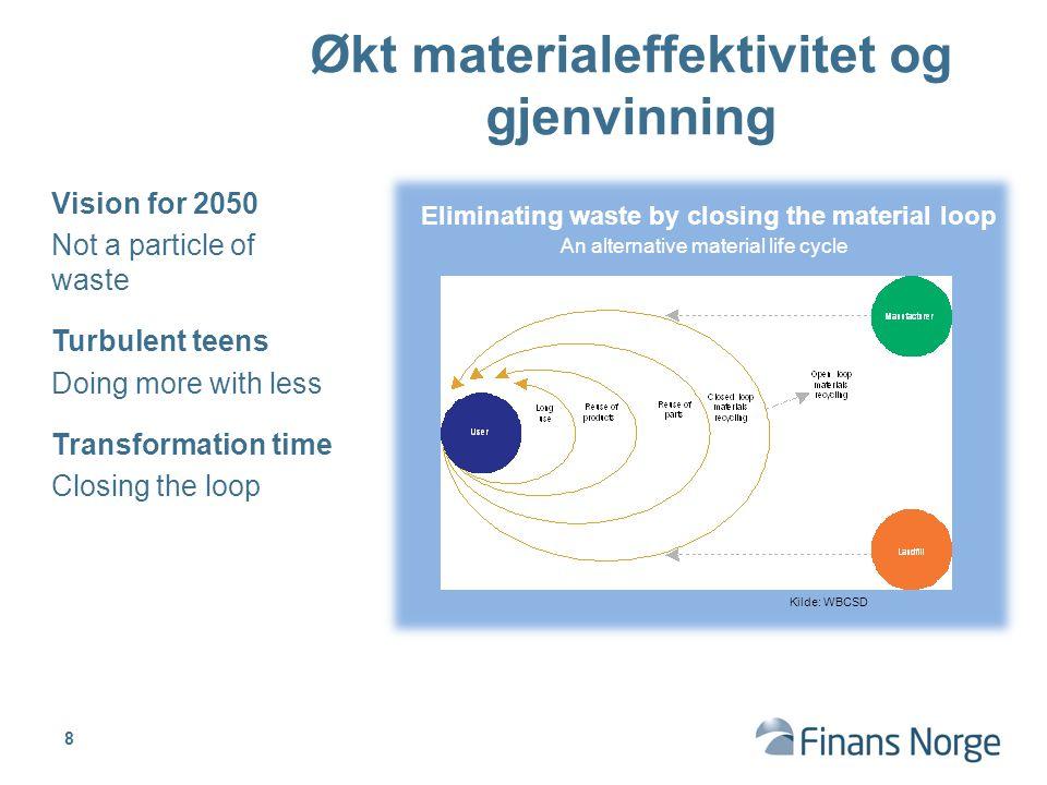 Næringslivets vinnere Næringslivets fremtidige vinnere er de som i strategien for sin kjernevirksomhet forener globale samfunns- og miljømessige utfordringer med egen lønnsom vekst From Challenge to Opportunities, WBCSD 19