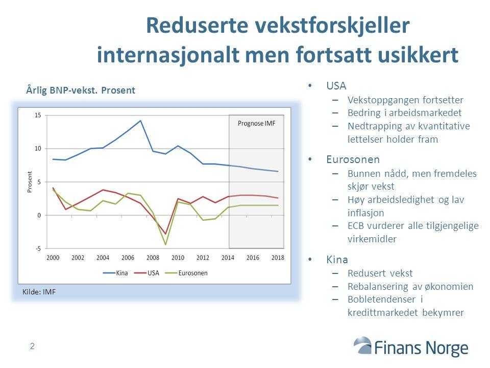 Reduserte vekstforskjeller internasjonalt men fortsatt usikkert USA – Vekstoppgangen fortsetter – Bedring i arbeidsmarkedet – Nedtrapping av kvantitat