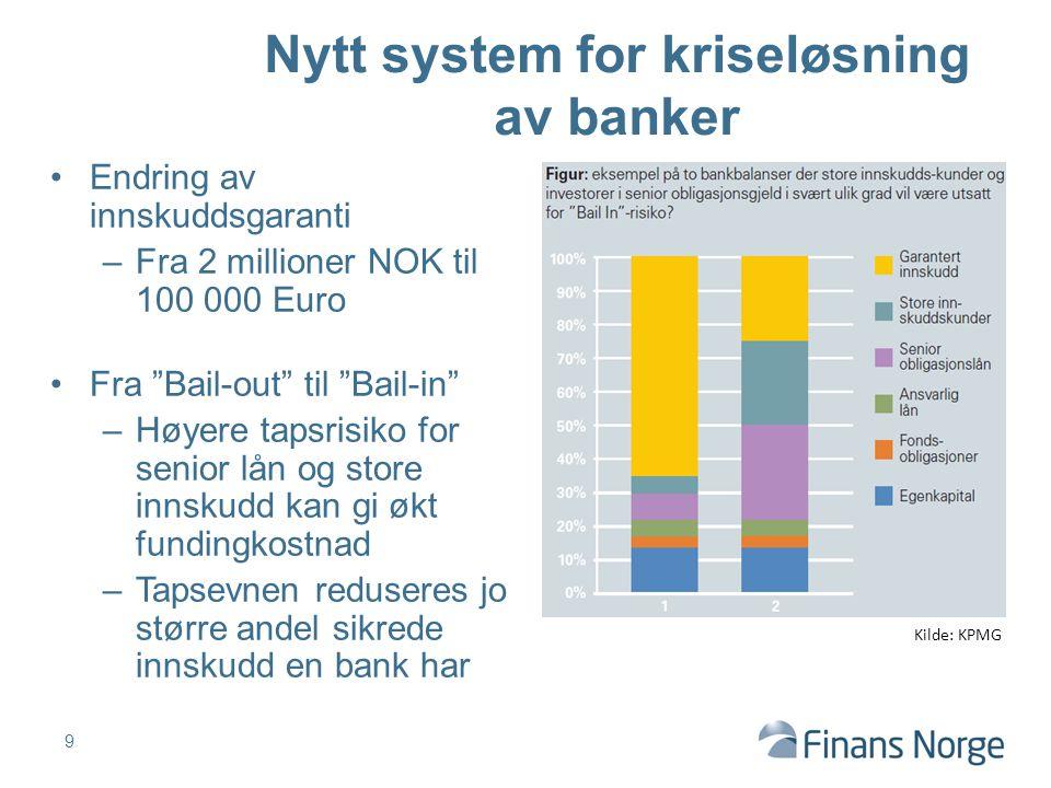 """Nytt system for kriseløsning av banker Endring av innskuddsgaranti –Fra 2 millioner NOK til 100 000 Euro Fra """"Bail-out"""" til """"Bail-in"""" –Høyere tapsrisi"""