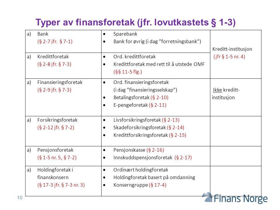 "10 Typer av finansforetak (jfr. lovutkastets § 1-3) a)Bank (§ 2-7 jfr. § 7-1)  Sparebank  Bank for øvrig (i dag ""forretningsbank"") Kreditt-institusj"