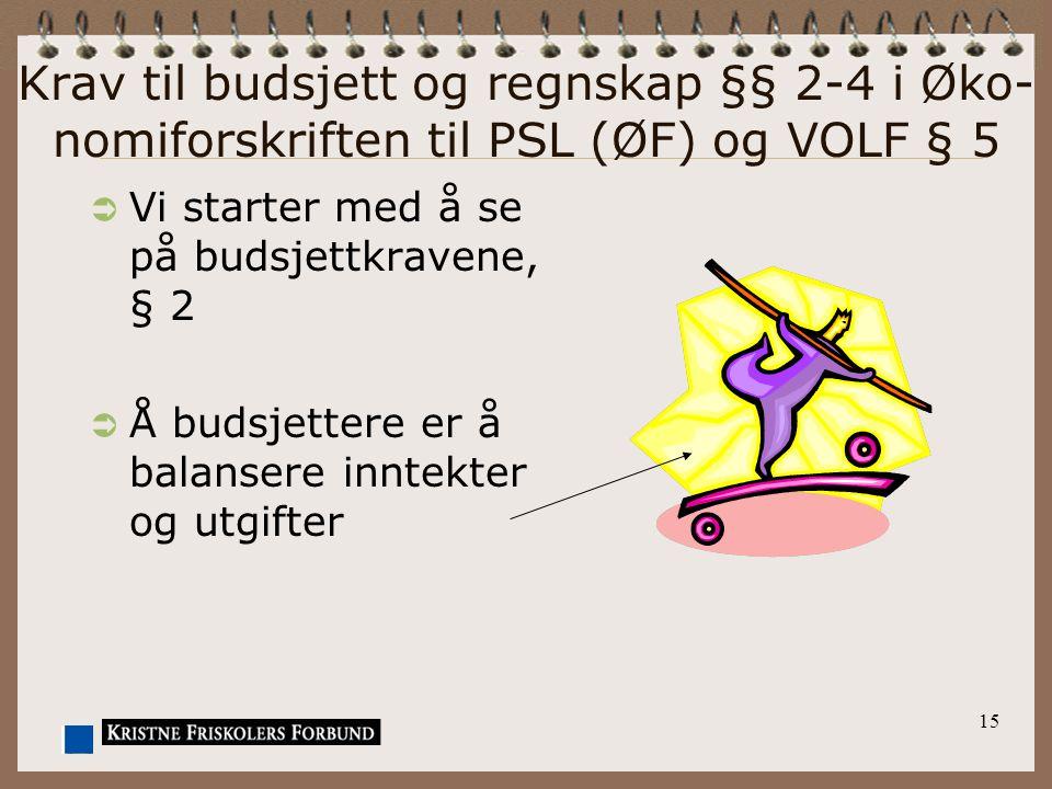 15 Krav til budsjett og regnskap §§ 2-4 i Øko- nomiforskriften til PSL (ØF) og VOLF § 5  Vi starter med å se på budsjettkravene, § 2  Å budsjettere