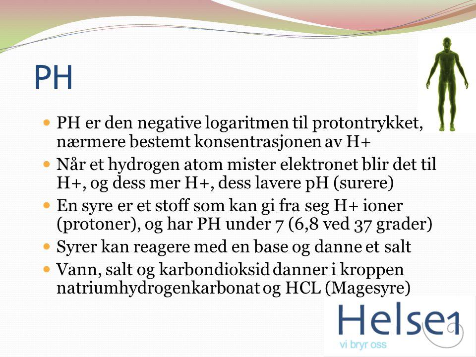 PH PH er den negative logaritmen til protontrykket, nærmere bestemt konsentrasjonen av H+ Når et hydrogen atom mister elektronet blir det til H+, og dess mer H+, dess lavere pH (surere) En syre er et stoff som kan gi fra seg H+ ioner (protoner), og har PH under 7 (6,8 ved 37 grader) Syrer kan reagere med en base og danne et salt Vann, salt og karbondioksid danner i kroppen natriumhydrogenkarbonat og HCL (Magesyre)