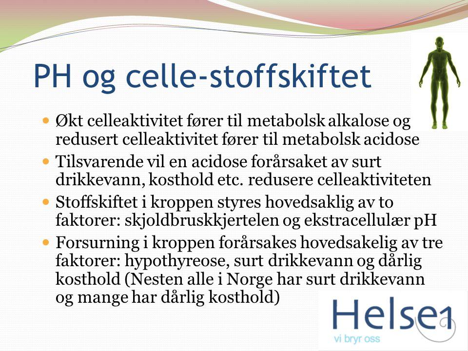 PH og celle-stoffskiftet Økt celleaktivitet fører til metabolsk alkalose og redusert celleaktivitet fører til metabolsk acidose Tilsvarende vil en acidose forårsaket av surt drikkevann, kosthold etc.