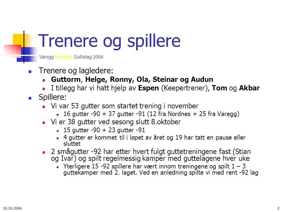 Varegg Nordnes Guttelag 2006 16.10.20063 Aktiviteter Treningstilbud – Vi har gjennomført 161 treninger i løpet av 39 uker fem - seks treningstilbud pr.
